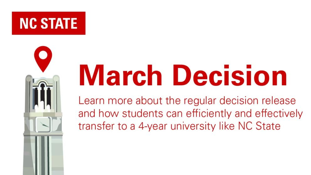 March Decision